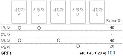 GRPs_중복_가능성.png