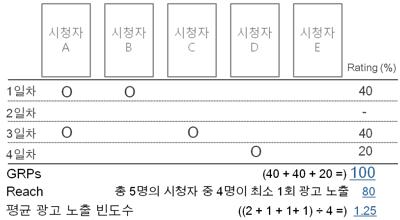 평균_광고_노출_빈도수.png