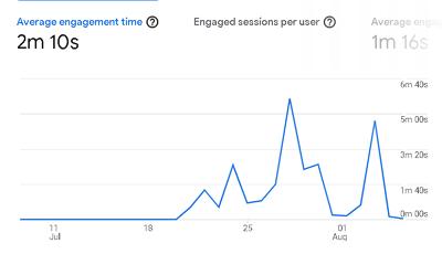 구글애널리틱스_v4_체류시간_engagement.png