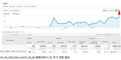 바이럴캠페인_시행초기_직접_성과.jpg