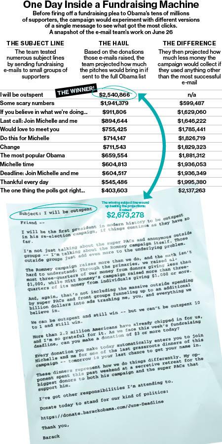 obama_election_campaign